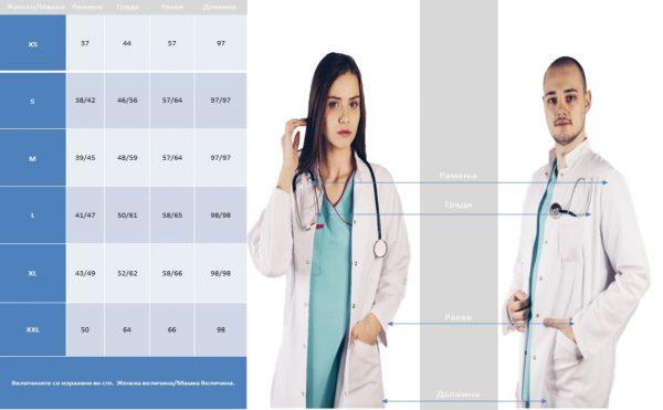 Мантили 2 | 1,100.00ден | medicinskiuniformi.com
